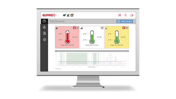 Compliance shown on the Temperature Monitoring Dashboard of ELPRO Cloud
