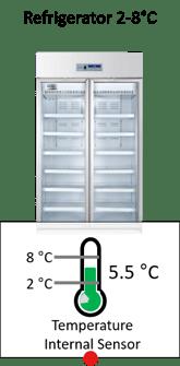 Refridgerator